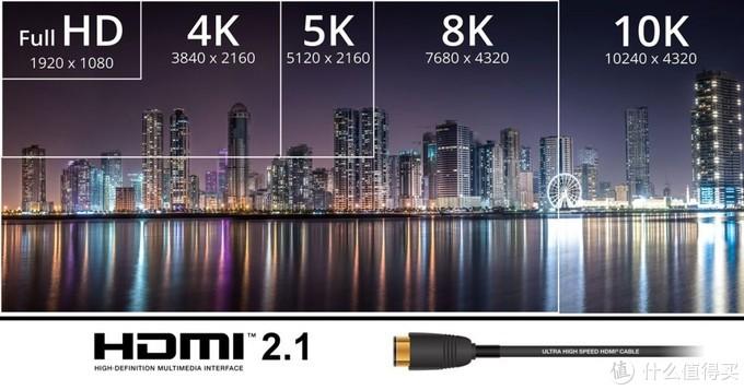 4K分辨率 、120Hz刷新率,华硕发布全球首款HDMI 2.1游戏显示器