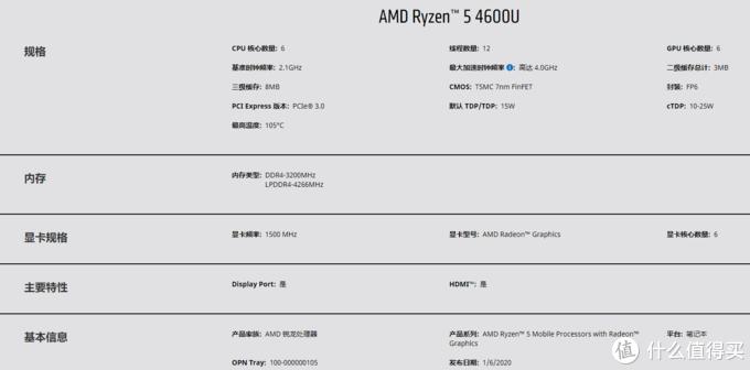AMD Ryzen 四代锐龙4000系列 移动端低压 cpu大横评及与intel竞品对比
