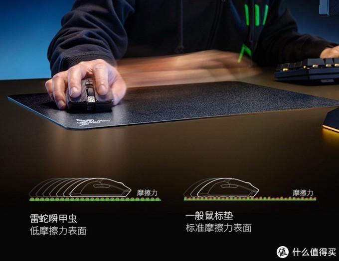 "1.75mm超薄低摩擦、为FPS玩家:Razer雷蛇推出Acari""瞬甲虫""游戏鼠标垫"