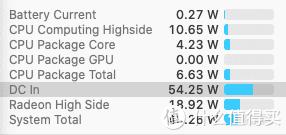 MacBook Pro 16寸笔记本搭配倍思120W氮化镓充电器不为人知的正确使用方式