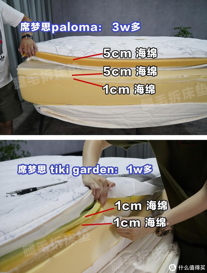 拆1w+席梦思,一张床垫透露出四个重点信息