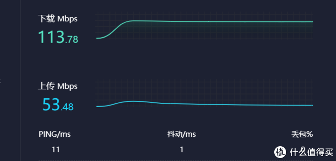 小白联网AX1800与K2p老毛子固件无线桥接实测!