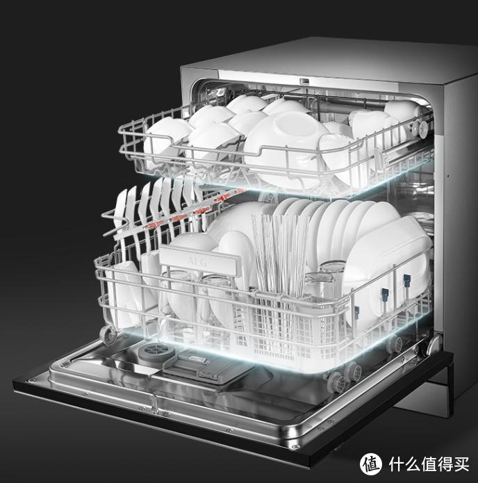 AEG 8套洗碗机容量展示↑