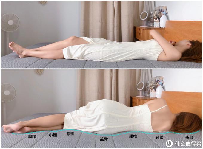 床垫遇上黑科技,是真好用还是智商税?8H自适应智能床垫试睡分享来啦!