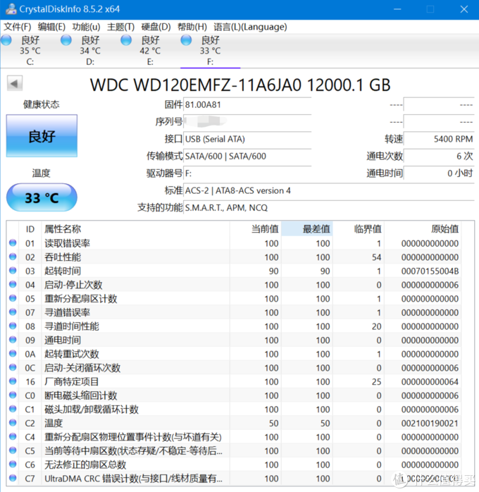 ITX存储空间不足?外接一个硬盘好了WD Elements 12T开箱简测