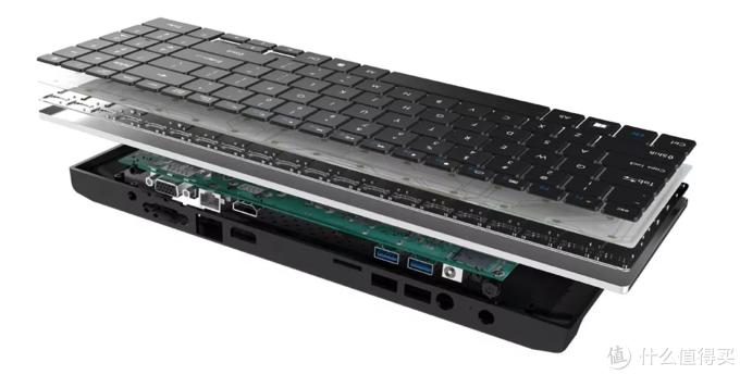 锐角云·变种键盘款小主机拆解