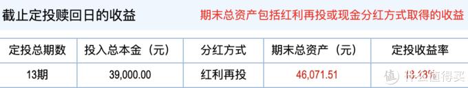 基金定投实盘第13期,2020年8月分析与买入