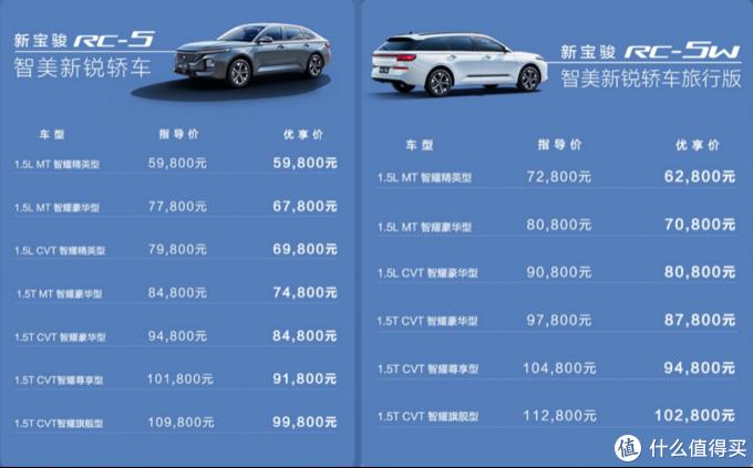 5.98万元起,新宝骏RC-5/RC-5w上市,哪款值得买?