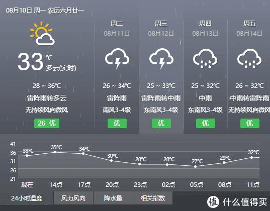 双台风来袭,接下来一周要做好防风防雨准备