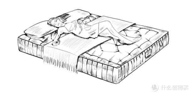 西班牙研发出了抗新冠床垫?破解功能床垫智商税,教你如何选床垫!