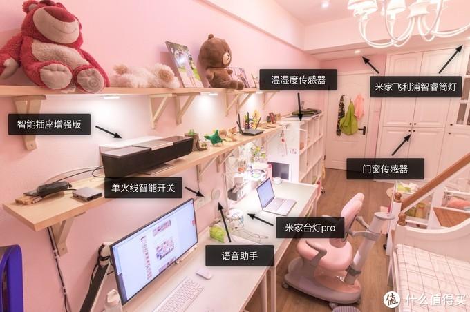 ↑儿童房的设备比较多,一张图里标不完整,只能标注一部分