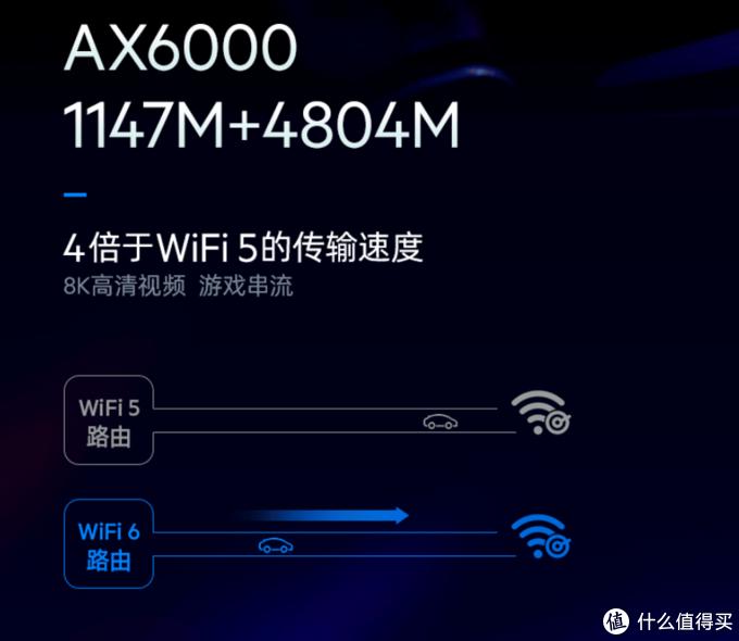 跨协议组网、博通四核、双512MB大内存:Linksys领势MR9600 AX6000 Mesh网状系统上架预售