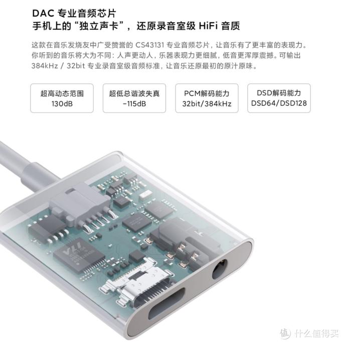 100W快充、专业DAC:小米HiFi 解码耳放(快充版)上架预售