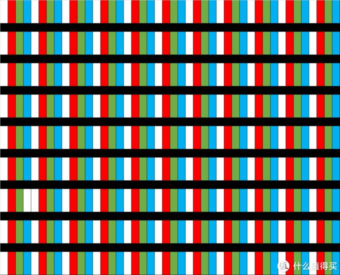 普通OLED电视屏幕像素结构