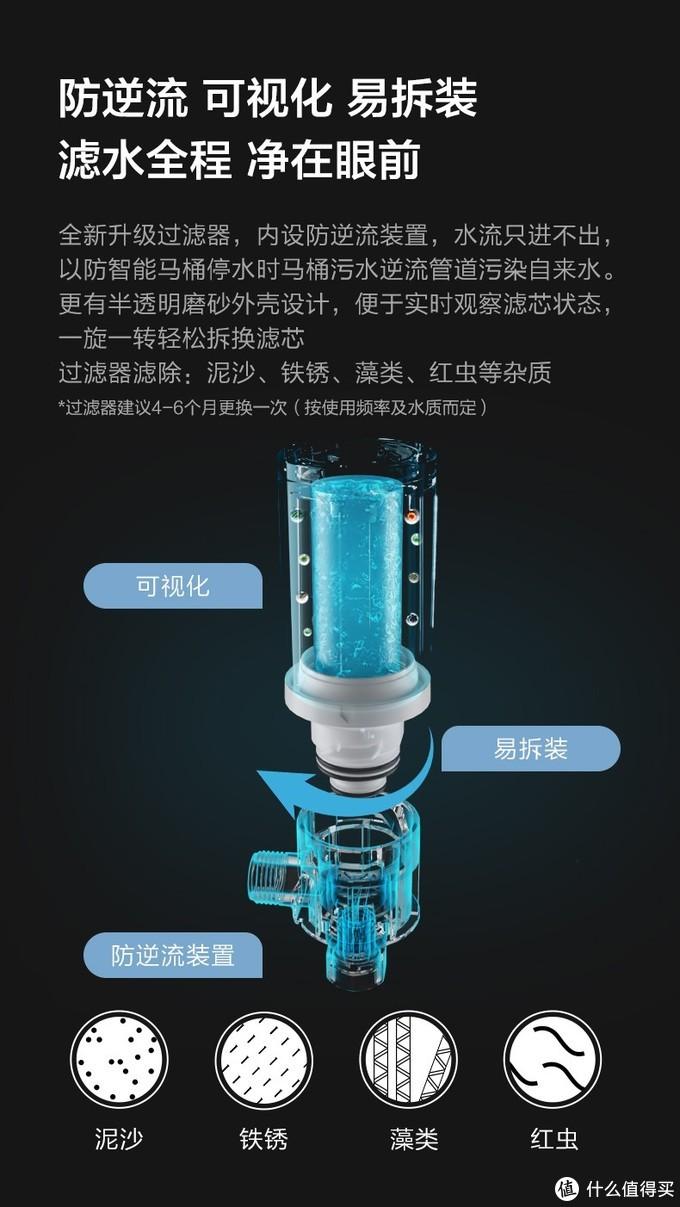 九牧JOMOO 京鱼座智能马桶坐便器ZS510T:AI语音智控 听你指挥