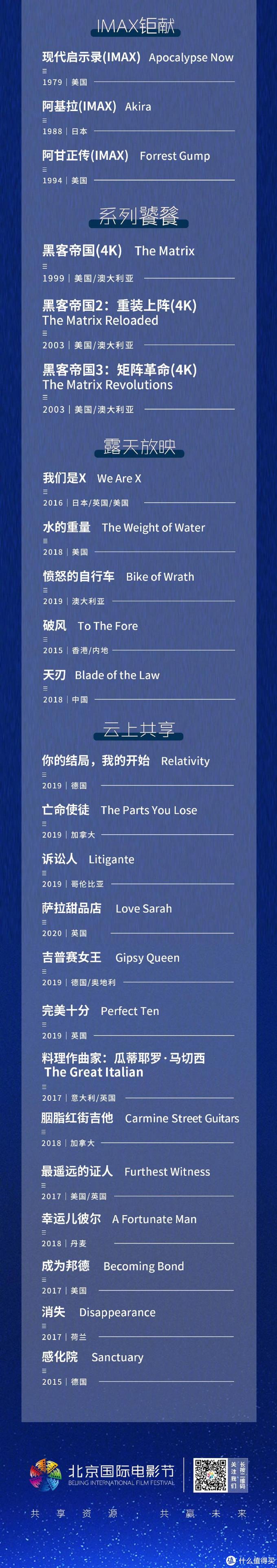 第十届北京电影节片单更新,《杀人回忆》、《黑客帝国》三部曲、IMAX版《阿基拉》在列,12大单元供你抢票