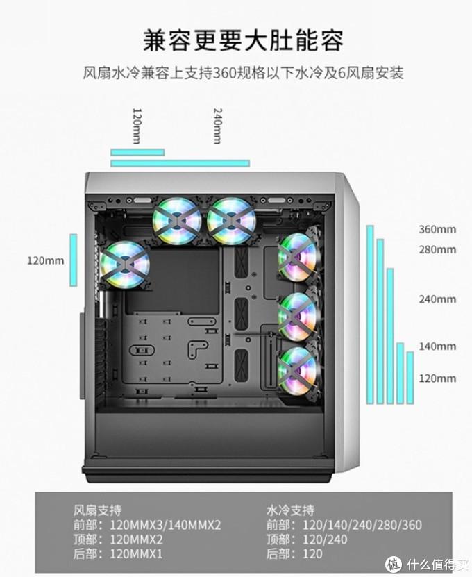 """""""四通八达""""主打散热:九州风神推出CL500机箱"""