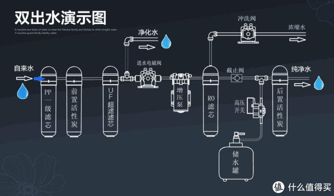 【懒人攻略】如何选择合适的家用终端净水器,看这一篇就够了!