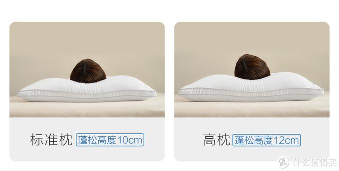 敏感肌的福音!小米优品8H 三腔抗菌白鹅绒枕(致敬版)