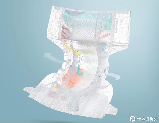 纸尿裤选哪款更合适