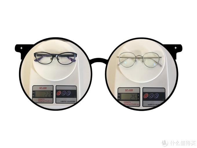 够文艺够呆萌--柠檬防蓝光眼镜测评