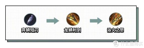 """重返游戏:王者荣耀""""蔡文姬-繁星吟游""""返场,SNK夏洛特曝光!"""