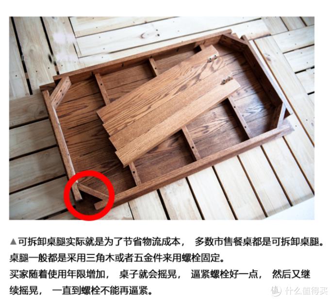 低档书桌常见的三角木固定桌腿的方式