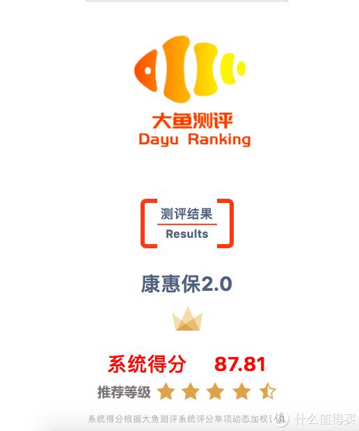 【重疾险评分】百年康惠保2.0