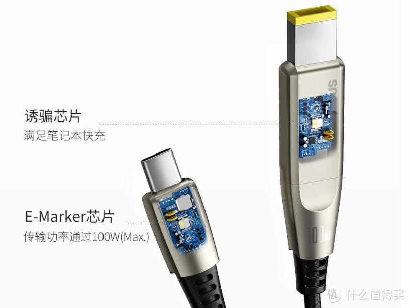 老款笔电、手机都能充:倍思闪速一拖二100W快充数据线 上架小米有品