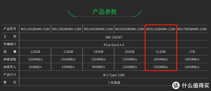 """铭瑄复仇者M.2固态体验:369买的512GB高速固态""""翻车""""了?"""