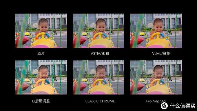 原片、LR后期与4种常用的机内胶片模拟对比