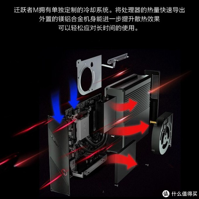 """""""锐龙小钢炮""""来了:攀升迁跃者M锐龙小主机上架预售,2L内容积,主动+被动散热"""