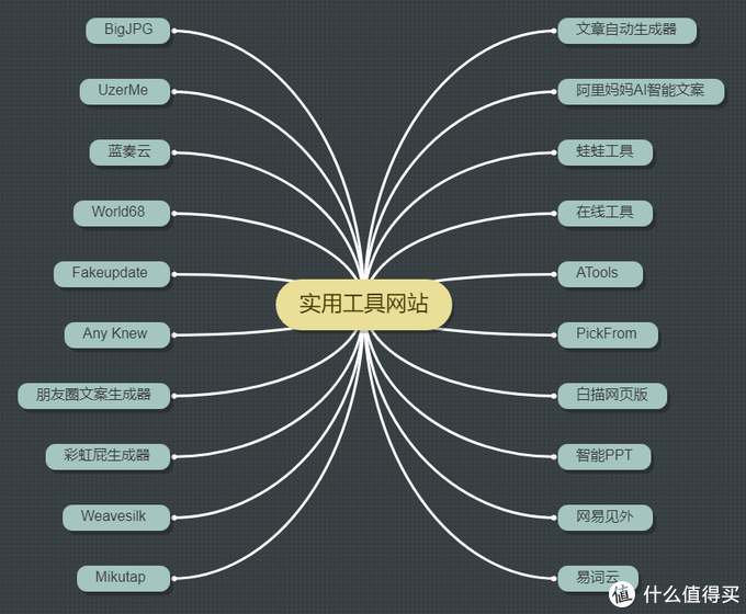 能打又能玩,20个超实用【神级】在线工具网站分享,速速收藏