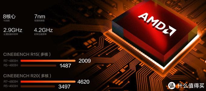 AMD YES!联想YES!联想年度真香机云端详解,家用、商务、游戏全收录!