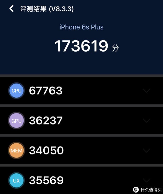 评论总说iPhone 6s Plus不香吗?实际体验告诉你