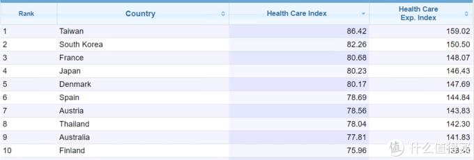 浅析新出台的《关于建立健全职工基本医疗保险门诊共济保障机制的指导意见(征求意见稿)》