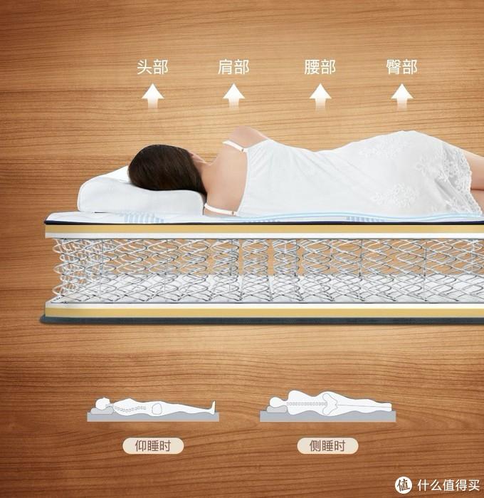 京东首发Sealy丝涟×青山周平联名款乳胶弹簧床垫
