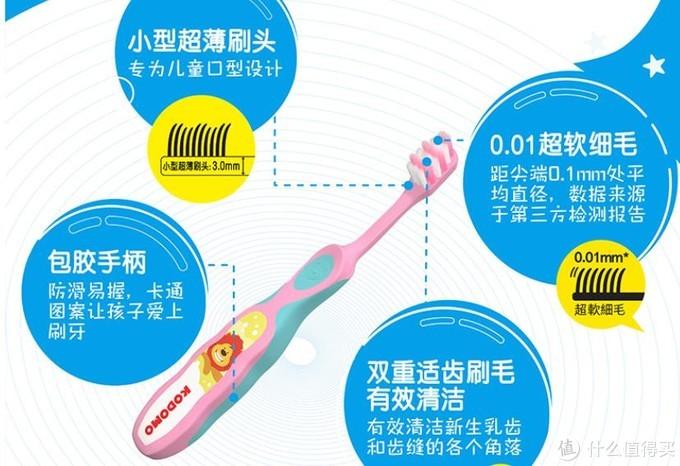 怎样给宝宝挑选牙刷?十个宝宝七个蛀牙!别等宝宝疼得哇哇叫再后悔。宝宝口腔护理看这里就够了