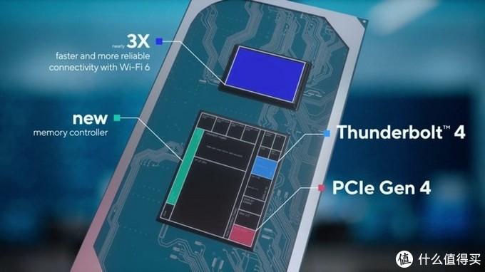 英特尔发布第11代酷睿移动版处理器,CPU性能提升20%