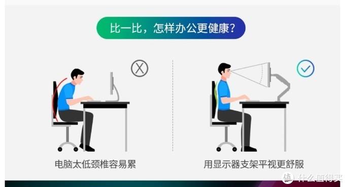 显示器支架NB F100A 显示器支架 电脑支架 桌面升降显示器支架臂