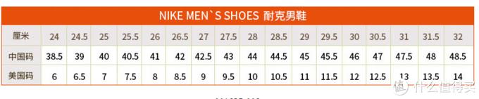 市面常见跑鞋品牌尺码选择经验及各品牌科技穿着感受+产品推荐