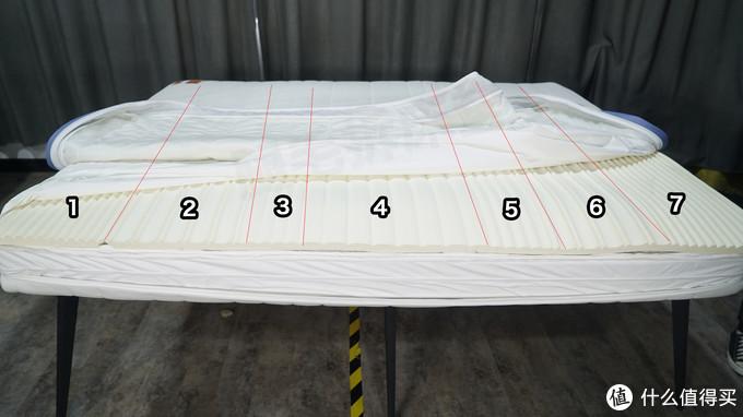 小米8h床垫,仅一两千的价格是值还是坑?