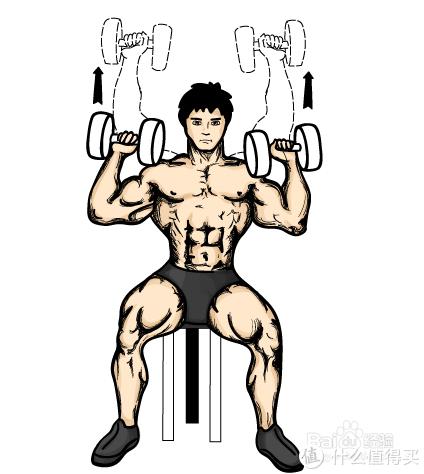 健身,做更好的自己,篇二:抗阻训练