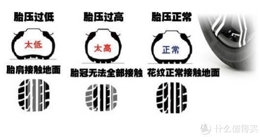 省油不是关键,七大省钱心经让家庭用车更划算!