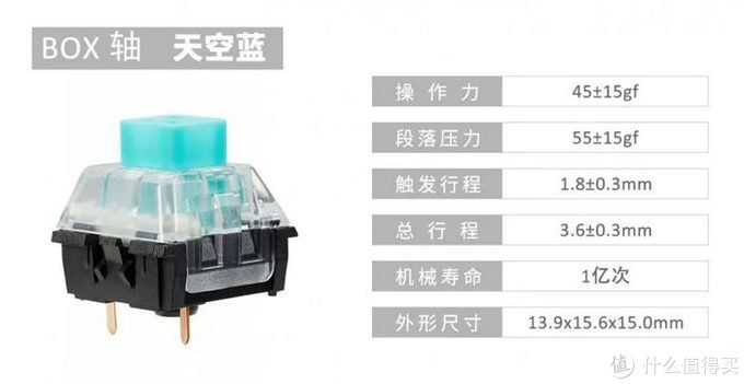 凯华发布新BOX轴,耐用性增至1亿次,提供三种手感