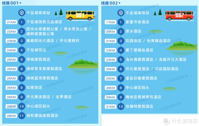 千岛湖两日游保姆级攻略(适合单人、情侣、亲子的不同主题方案)