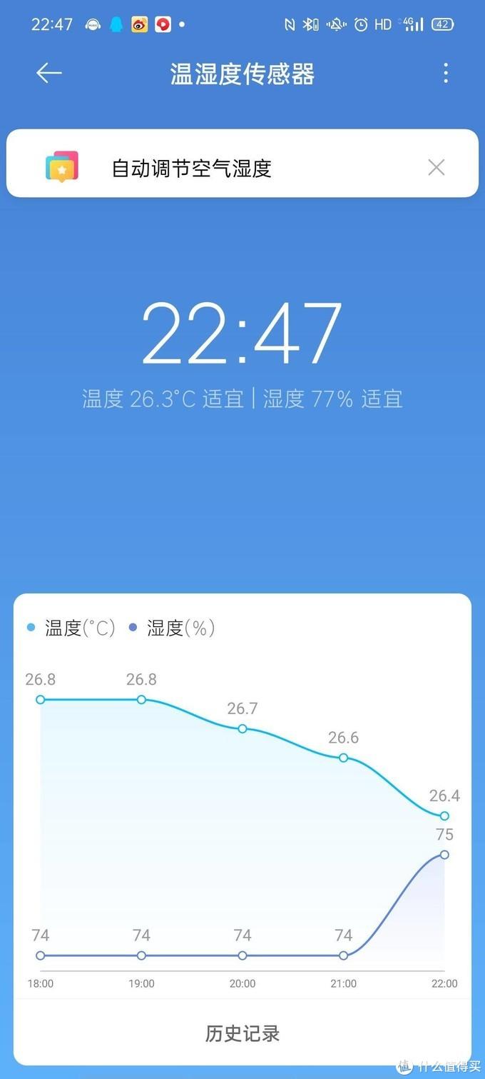 米家好物----知晓时间,掌握冷暖干湿,米家电子温度计pro