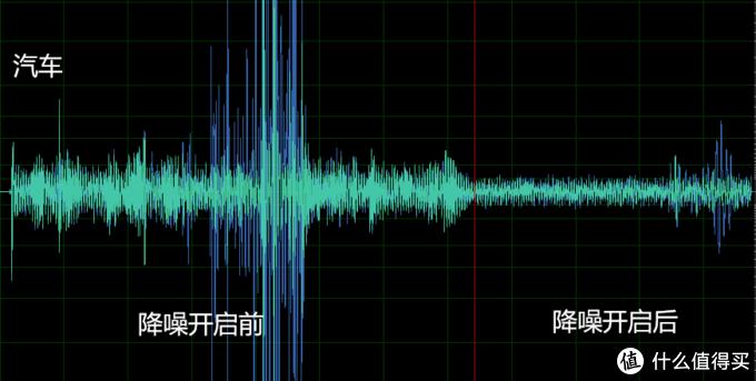 拜亚动力出的降噪耳机竟然适合打游戏? 拜雅 乐谷主动降噪耳机体验