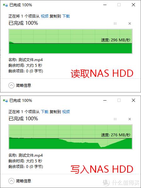 NAS升级2.5G网卡,跑满HDD读写