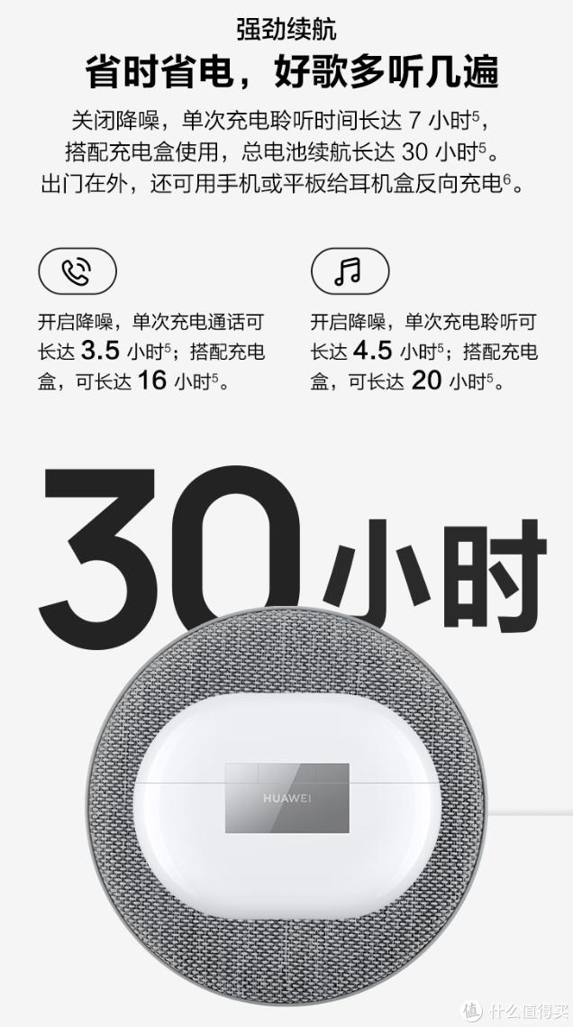 华为发布Freebuds Pro无线耳机:智慧动态降噪技术、总续航长达30小时